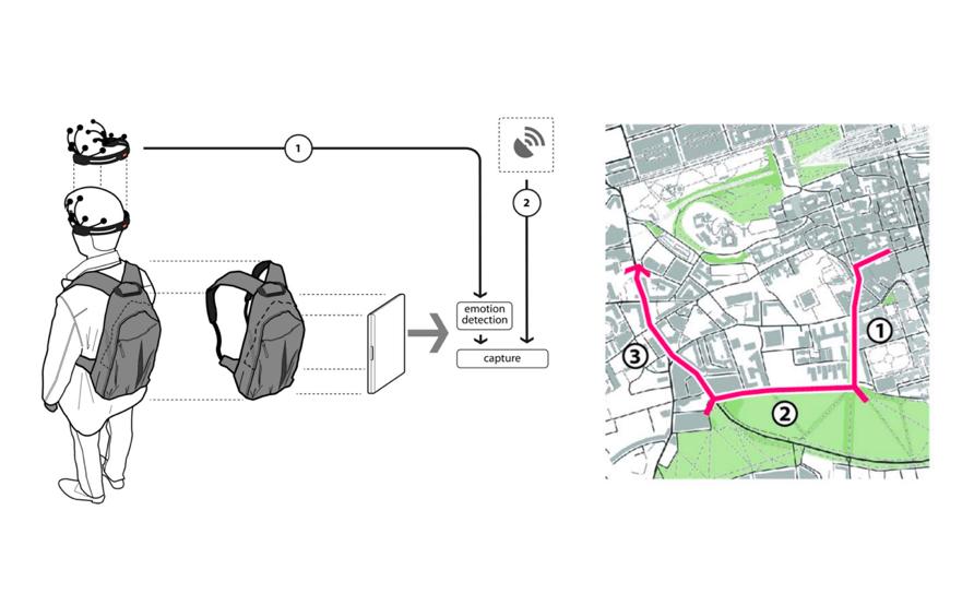 brain research education emotiv map paper project