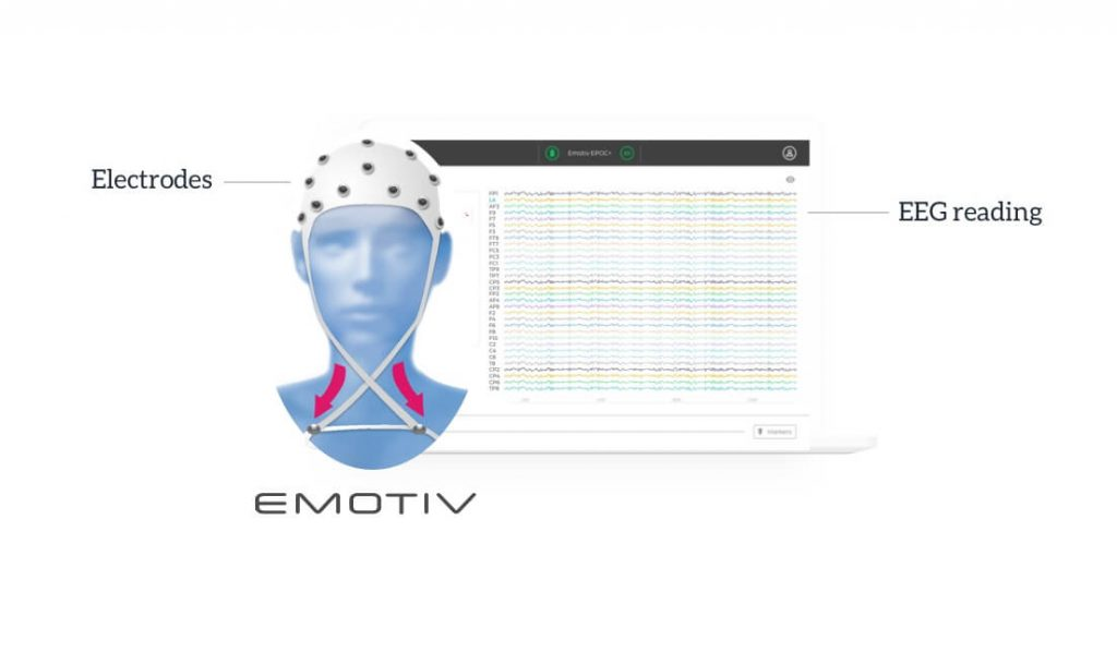 Diagram depicting a person wearing an eeg device to get eeg recording